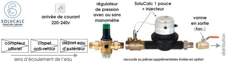 Adoucisseur d'eau au CO2 - SoluCalc - Installation et exemples - Suisse Haute-Savoie Ain
